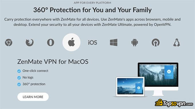 Reseña Zenmate VPN: Dispositivos compatibles.